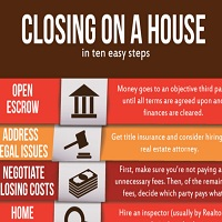 10 STEPS TO CLOSING ON A HOUSE